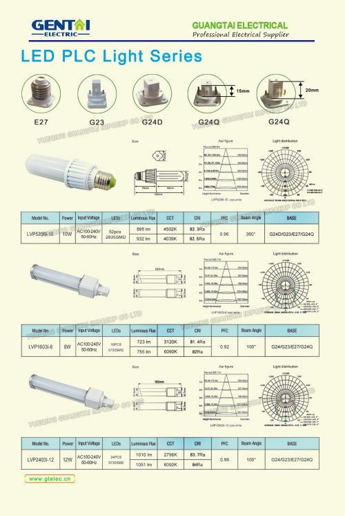 small resolution of led pl light replacing 26w cfl high power plc 2 pin 4 pin led g24 lamp