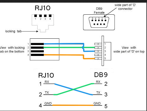 rj11 to db9 wiring diagram  1987 s10 fuel pump wiring