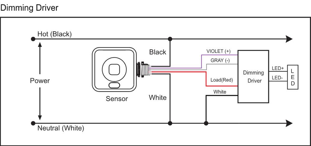 Bri819 High Bay Microwave Motion Sensor /indoor Lighting