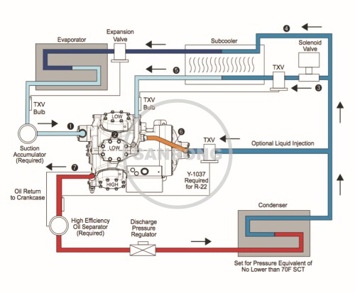 small resolution of tecumseh condenser wiring diagram 11 12 stromoeko de u2022tecumseh potential relay wiring diagram best wiring