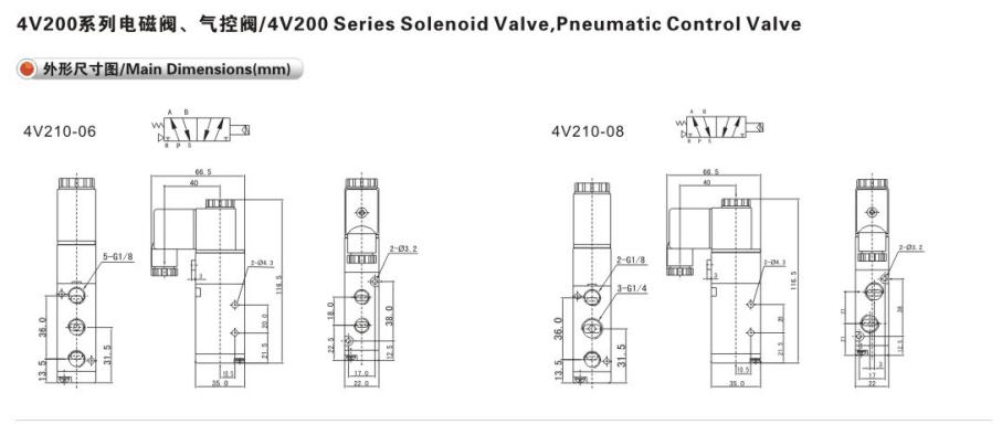 Pneumatic 2 Way 5 Way Solenoid Valve 24v 220v Ac Dc Valve