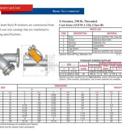 y type water filter dn 50 65 80 100 125 150 200 250 350 400 500 [ 990 x 838 Pixel ]