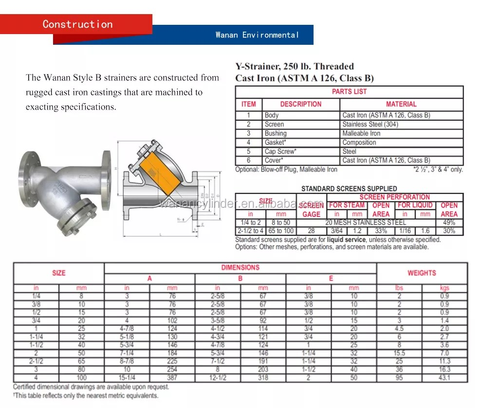 hight resolution of y type water filter dn 50 65 80 100 125 150 200 250 350 400 500