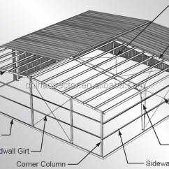 Gable Metal Roof Parts Diagram Mayfair Bilge Pump Wiring Iso&ce Certification Industrial Shed Designs Frame Steel Structure Prefabricated Storage ...