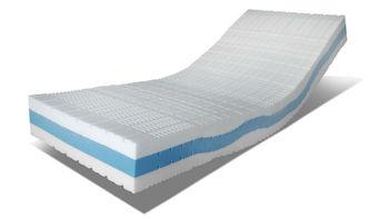 Highly Flexible Mattress Foam Memory