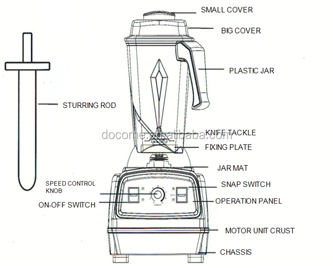 Outstanding Oster Toaster Wiring Diagram Basic Electronics Wiring Diagram Wiring 101 Picalhutpaaxxcnl
