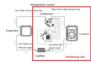 Dc 12v 24v Mini Refrigeration System With Zhejiang Boyard R134a Mini Freon Compressor 12v24v