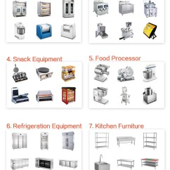 Kitchen Equipment List Retro Wall Clock Full Solution 5 Star Hotel Commercial Used And Tools