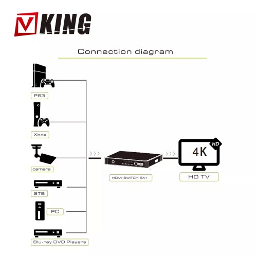small resolution of 6 port hdmi switch 4kx2k 6x1 hdmi switch selector hub w optical spdif toslink