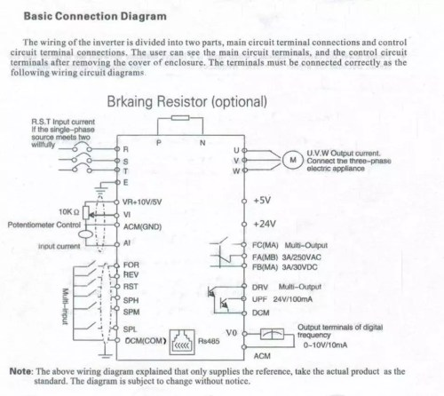 small resolution of basic connection diagram 2hp 1 5kw 220v 7a vfd cnc speed control variable frequency drive inverter