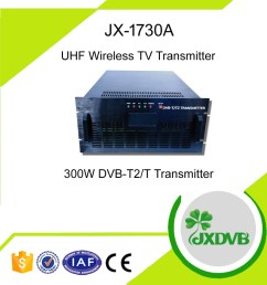 china uhf transmitter china uhf transmitter manufacturers and suppliers on alibaba com [ 1000 x 1000 Pixel ]