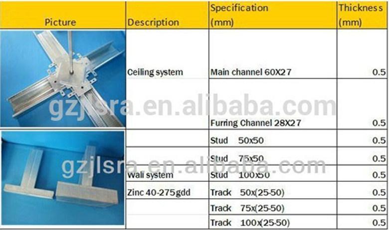 Gypsum Board Specification ~ Gypsum board ceiling specification integralbook