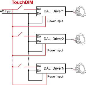 Euchips 12v 700ma Dali Constant Current Dimmable Led