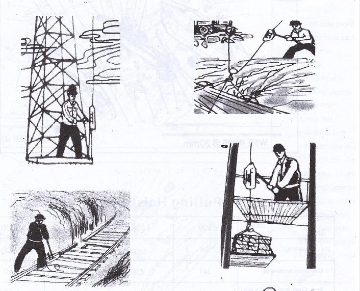 Source 5.4t Heavy Duty Hand Winch/Manual Wire Rope Winch