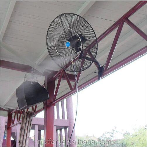 Outdoor Wall Mounted Misting Fans - Pmpresssecretariat
