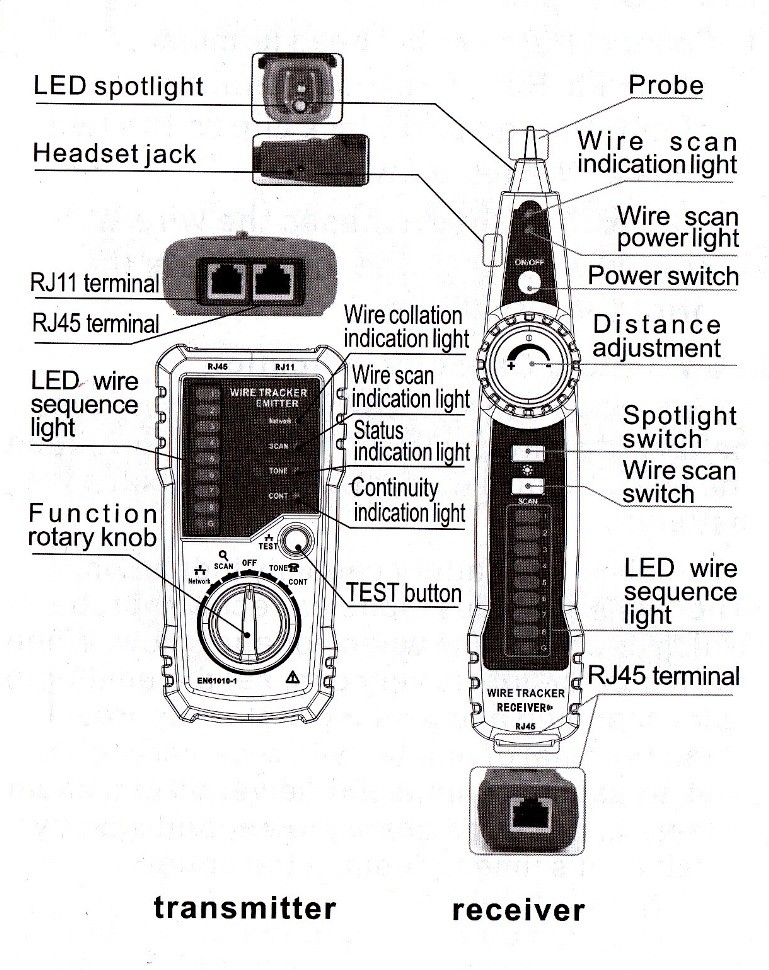 Network Cable Rj45 Wire Tracker Mch9810a With Headset