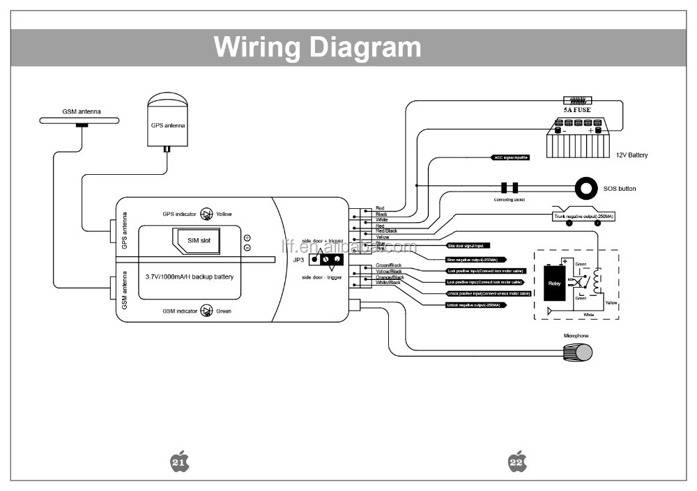 Spy 5000m Wiring Diagram For Alarm Spy 5000M Installation