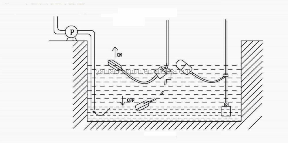 Usk-99l Pressure Level Transmitter/water Level Sensor