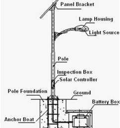 simple solar street light wiring diagram phone jack wiring kill switch with street light pole drawing [ 775 x 1039 Pixel ]