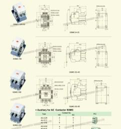 good quality cheaper cmc 22 cmc 32 gmc 22a 32a ac magnetic contactor [ 1000 x 1492 Pixel ]