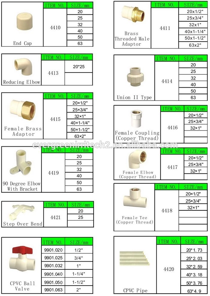Ukuran 1:1 : ukuran, Chinese, Factory, Supply, Price, Sizes,Pvc, 300mm,5, Product, Alibaba.com