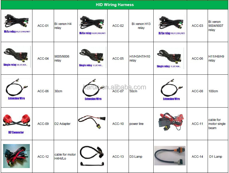 Karun Hot Sale 12v 35w Wiring Harness Controller Hid Cables Buy