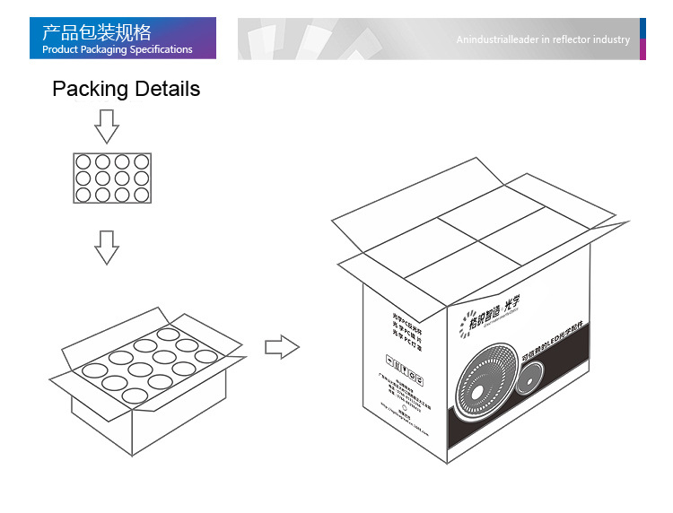Lighting Accessories Cob Reflector For Track Light Gp-7523