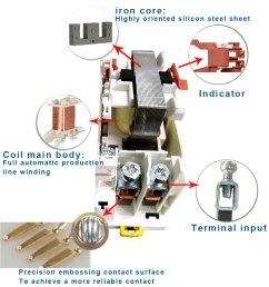 wiring diagram electrical 220v 20a 2p 2no wct ac contactor [ 1000 x 1000 Pixel ]