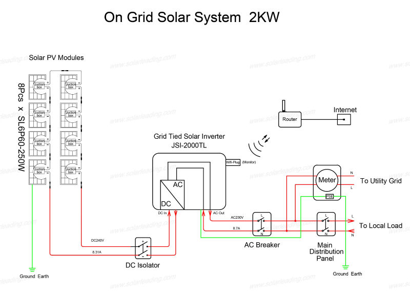 10kw Grid Tie Solar Wiring Diagram Photovoltaic Power Grid Connected Solar Power Plant 2kw