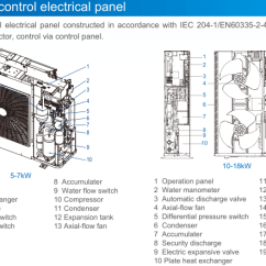 Carrier 30ra Chiller Wiring Diagram Honda Goldwing Mini Home Use Buy Air Cooled Packaging Shipping