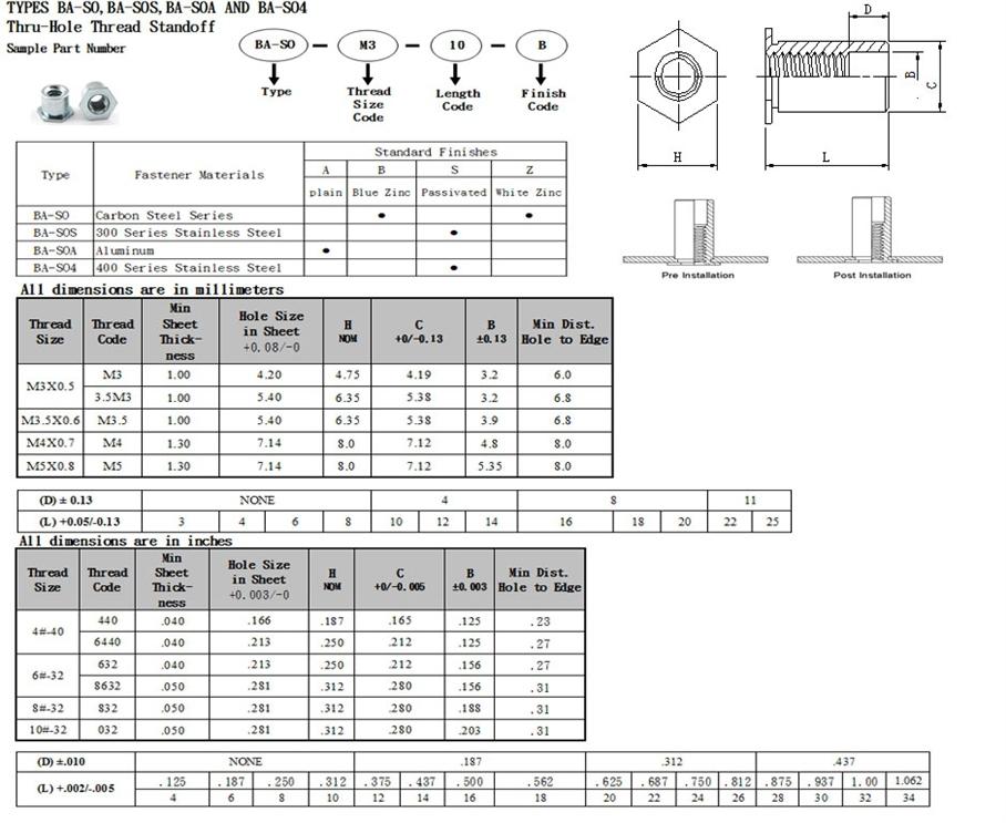 Gmc Truck Fuse Box Id. Parts. Auto Fuse Box Diagram