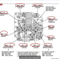 2004 Volkswagen Jetta Wiring Diagram Suzuki Gsxr 600 Atx Vw 6 Speed Dsg Gearbox 02e Dq250 Solenoid Kit Valve 50221 50222 50223 - Buy ...