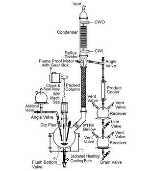 Borosilicate Glass Stirring Cum Vacuum Distillation Unit