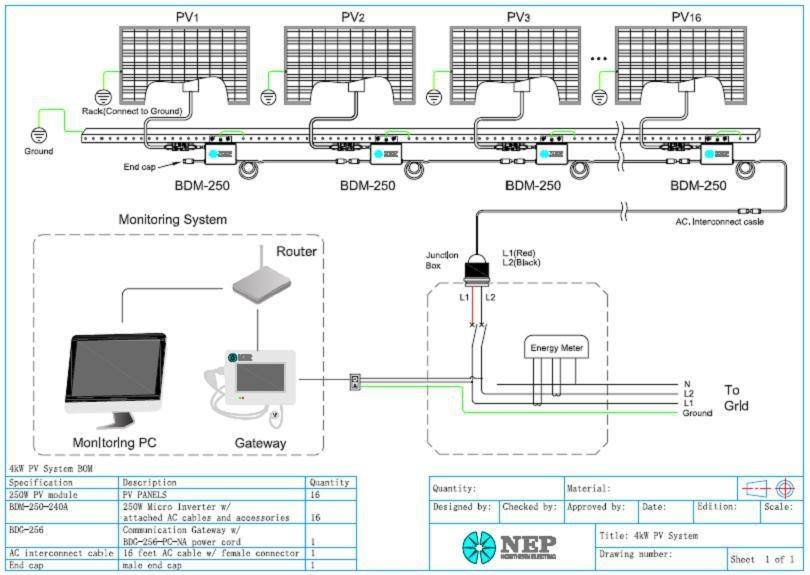 Nep Solar Microinverter As Enphase Micro Inverter Buy Solar
