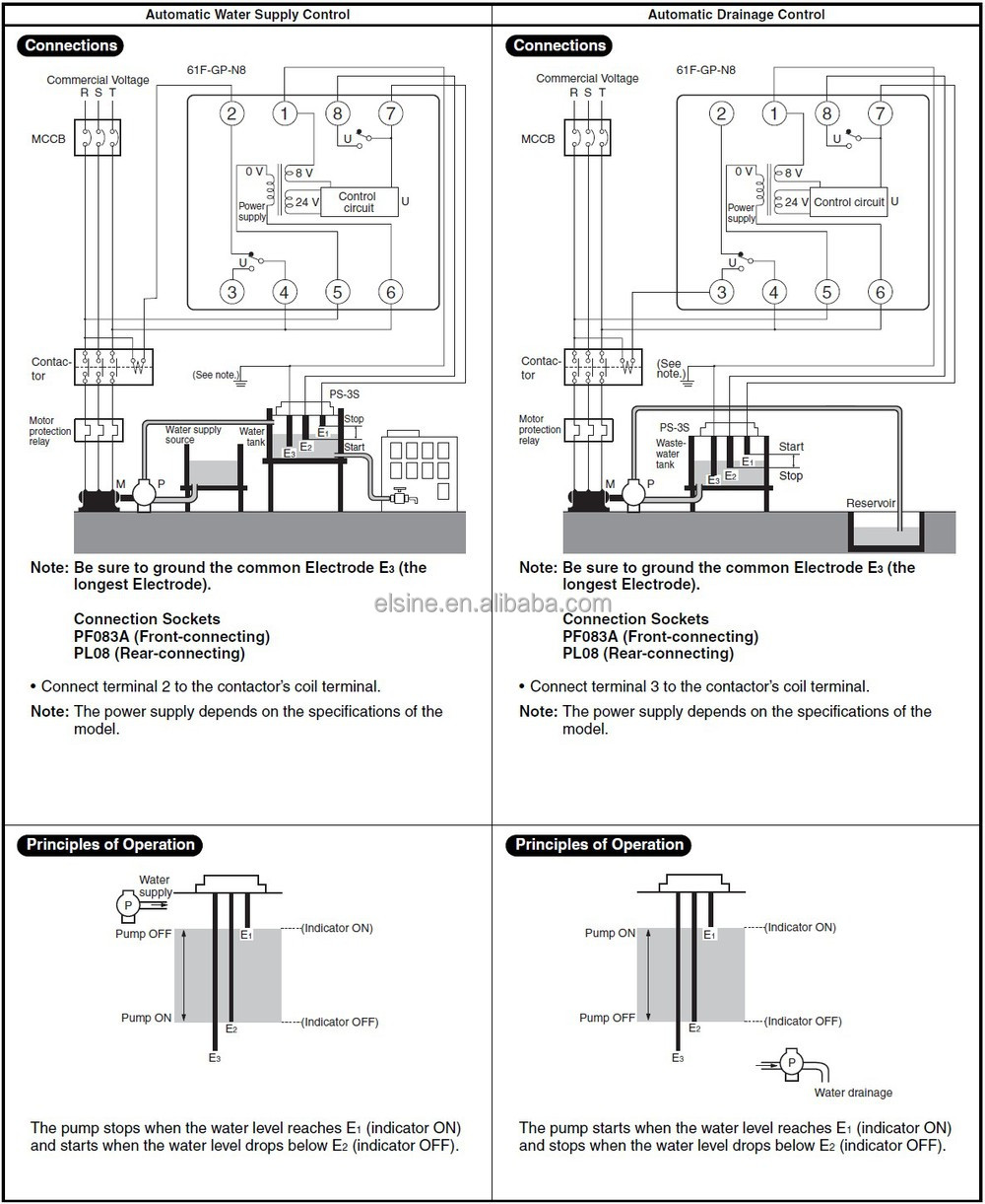 omron temperature controller wiring diagram hvac diagrams floatless level switch relay/water controller(61f-gp-n8), view ...