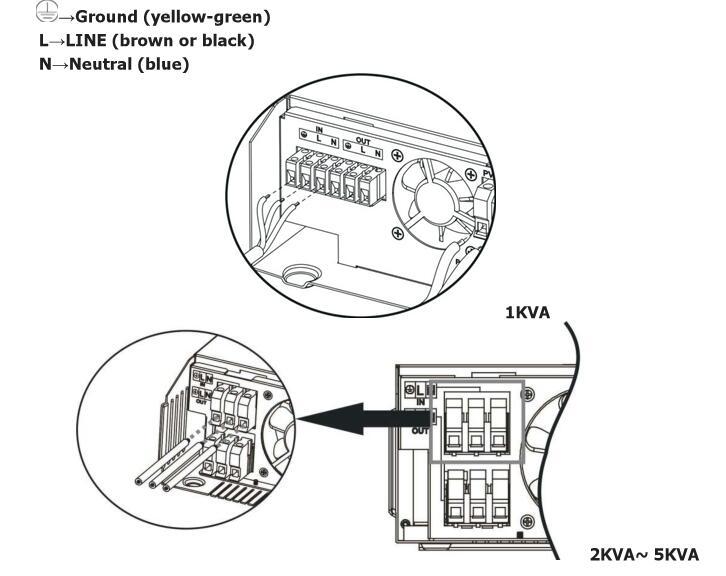 5kva Pure Sine Wave Inverter Off Grid Inverter With Built