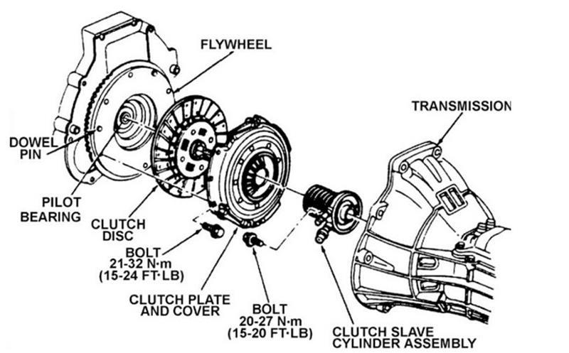 Automobile Car Clutch Disc Fit For Toyota Hiace/ Condor