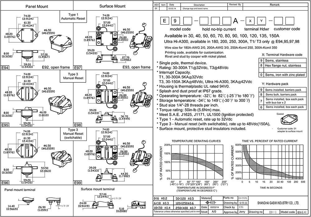 200amp 42vdc Change Thermal Service Mount Dc Circuit