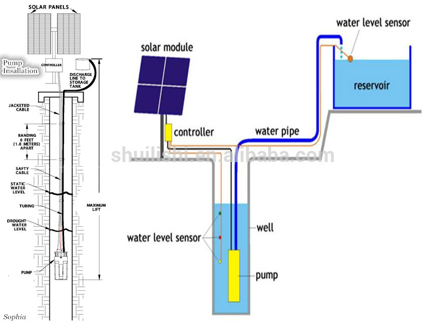 4 Wire Well Pump Wiring Diagram Well Pump Wiring Color Code Wiring
