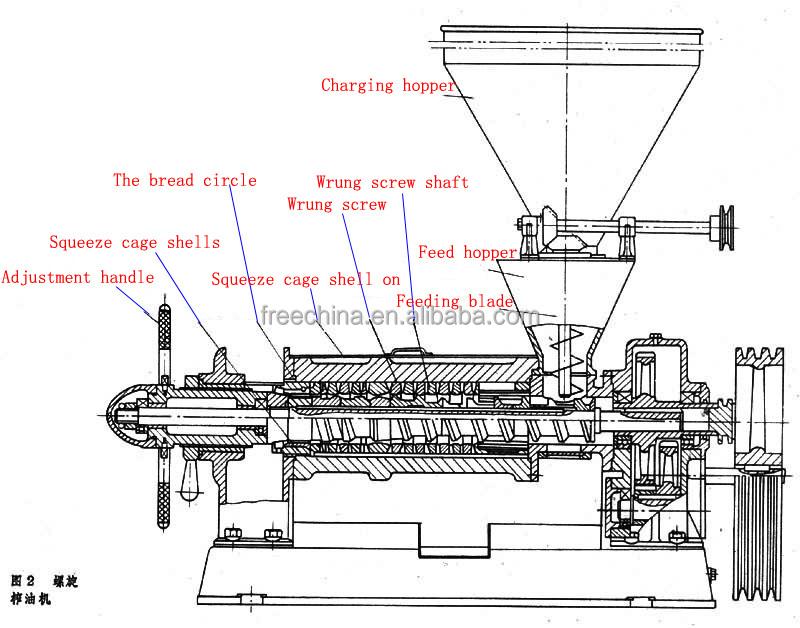 Cold Press Castor Oil/manual Oil Press Machine/palm Oil
