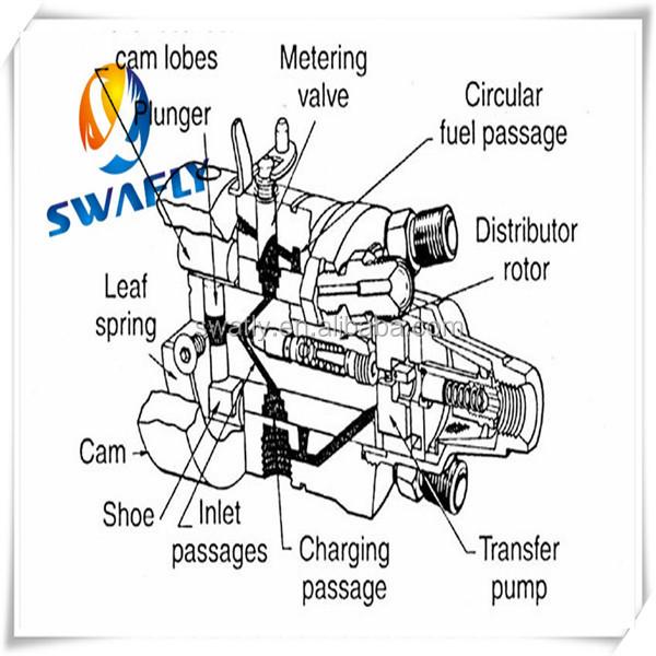 Diesel Engine Parts Fuel Pump 4d31,Injection Pump 4d31