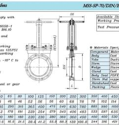 dn50 dn600 wafer type knife gate valve for water treatment [ 2000 x 1321 Pixel ]