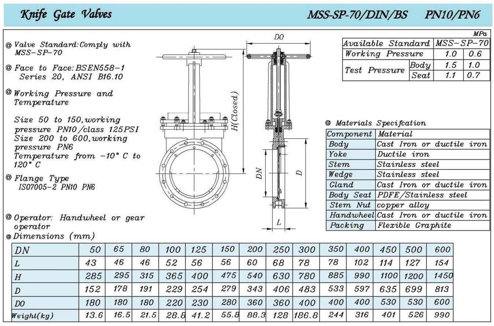 hight resolution of dn50 dn600 wafer type knife gate valve for water treatment