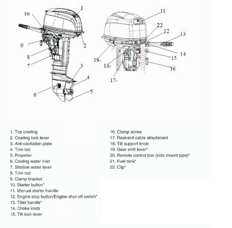 Sail 2 Stroke 30hp Outboard Motor / Outboard Engine / Boat