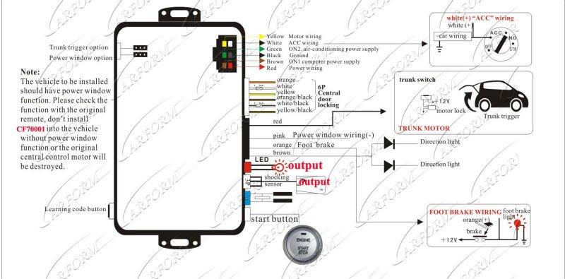 Remote Starter Keyless Entry System/passive Keyless Entry