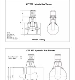 convenient installation hydraulic bow azimuth thruster rudder on heating wiring diagram stereo vetus  [ 877 x 1356 Pixel ]