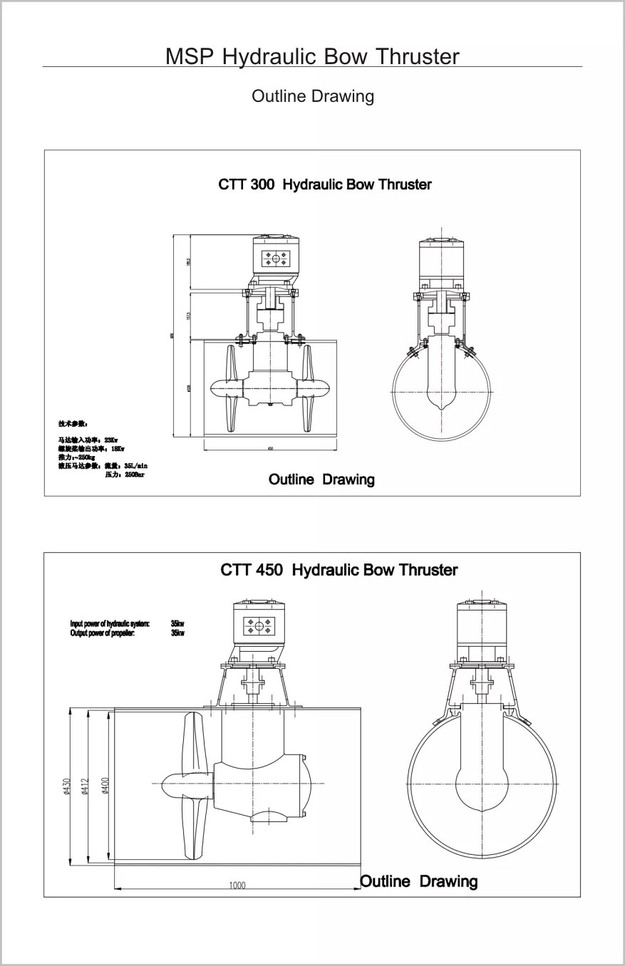 medium resolution of  convenient installation hydraulic bow azimuth thruster rudder on heating wiring diagram stereo vetus