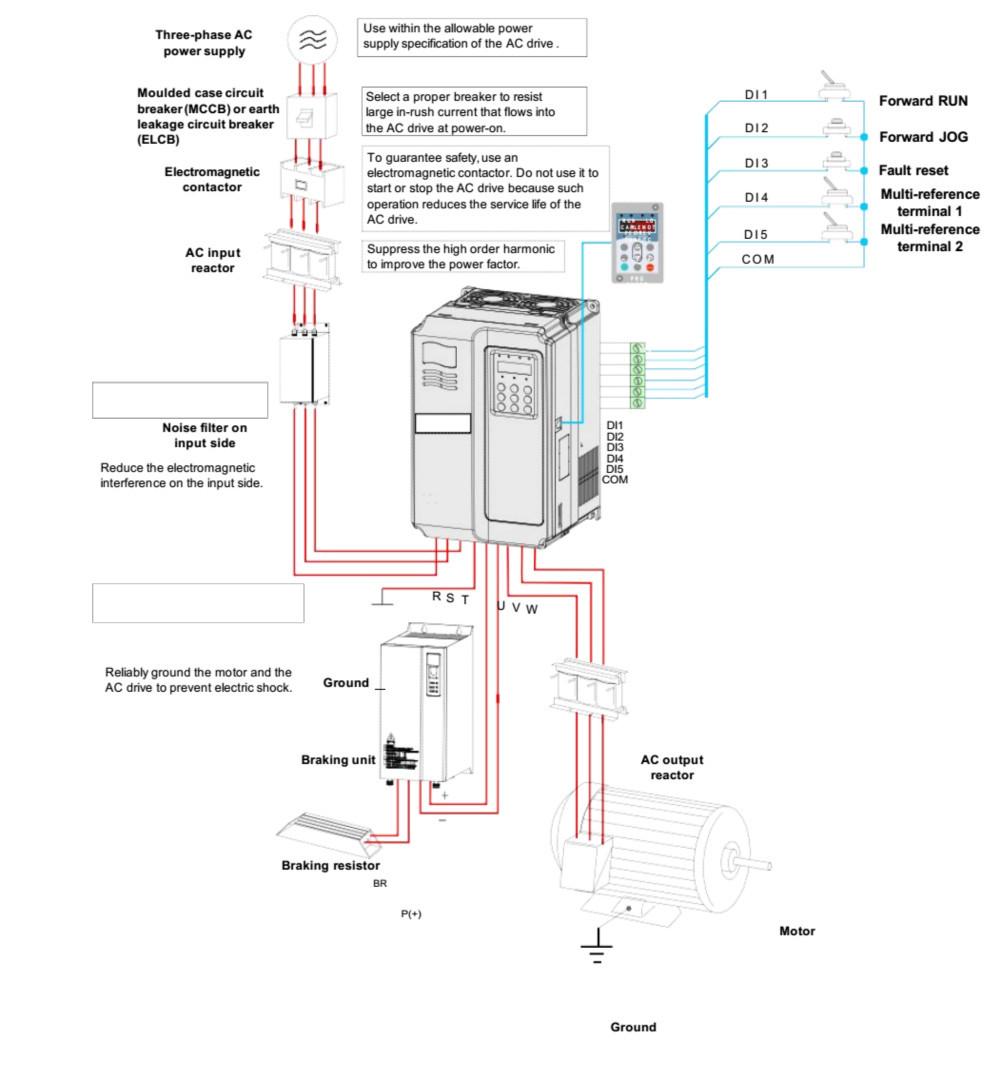 Vector Frequency Converter(ac Driver) 50hz / 60hz To 400hz