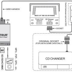 Panasonic Car Audio Wiring Diagram 3w Led Driver Circuit Yatour (rd3/rd4) Aux Mp3 Peugeot/citroen Radio Cd Adapter - Buy ...
