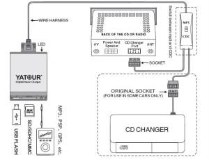Yatour (rd3rd4) Aux Mp3 Peugeotcitroen Radio Cd Adapter  Buy Peugeotcitroen Radio Cd Adapter